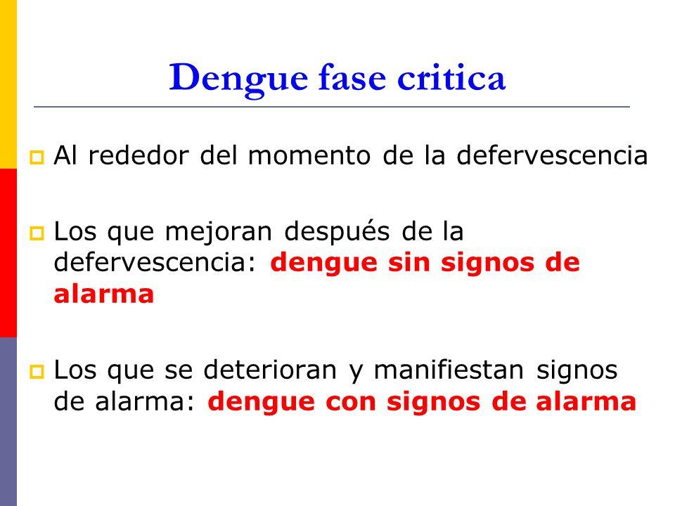 Dengue fase critica Al rededor del momento de la defervescencia Los que mejoran después de la defervescencia: dengue sin signos de alarma Los que se d