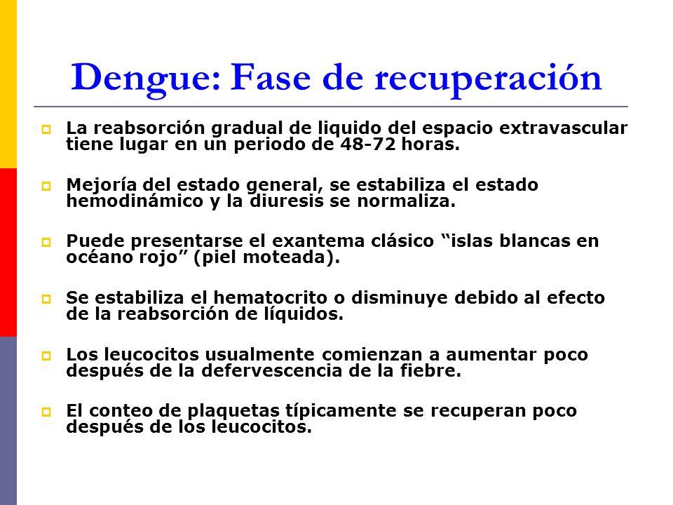 Dengue: Fase de recuperación La reabsorción gradual de liquido del espacio extravascular tiene lugar en un periodo de 48-72 horas. Mejoría del estado