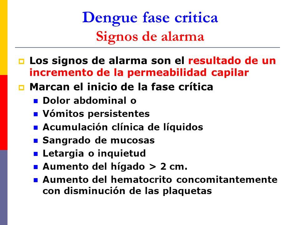 Dengue fase critica Signos de alarma Los signos de alarma son el resultado de un incremento de la permeabilidad capilar Marcan el inicio de la fase cr