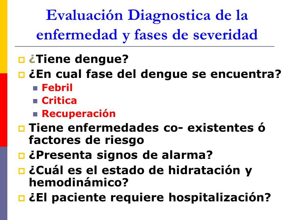 Evaluación Diagnostica de la enfermedad y fases de severidad ¿Tiene dengue? ¿En cual fase del dengue se encuentra? Febril Critica Recuperación Tiene e
