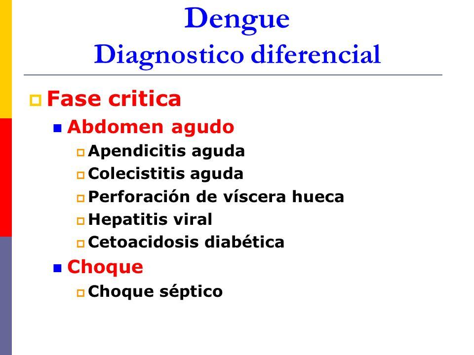 Dengue Diagnostico diferencial Fase critica Abdomen agudo Apendicitis aguda Colecistitis aguda Perforación de víscera hueca Hepatitis viral Cetoacidos