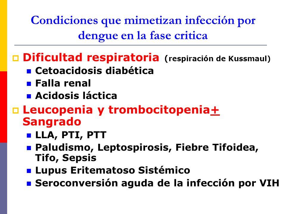 Condiciones que mimetizan infección por dengue en la fase critica Dificultad respiratoria ( respiración de Kussmaul) Cetoacidosis diabética Falla rena