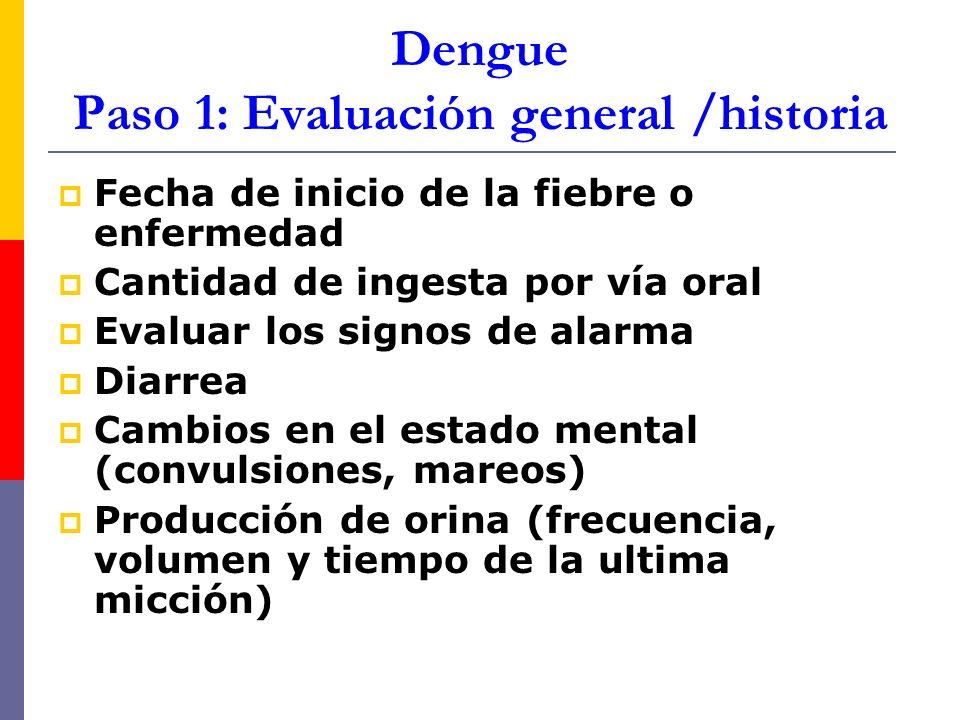 Dengue Paso 1: Evaluación general /historia Fecha de inicio de la fiebre o enfermedad Cantidad de ingesta por vía oral Evaluar los signos de alarma Di