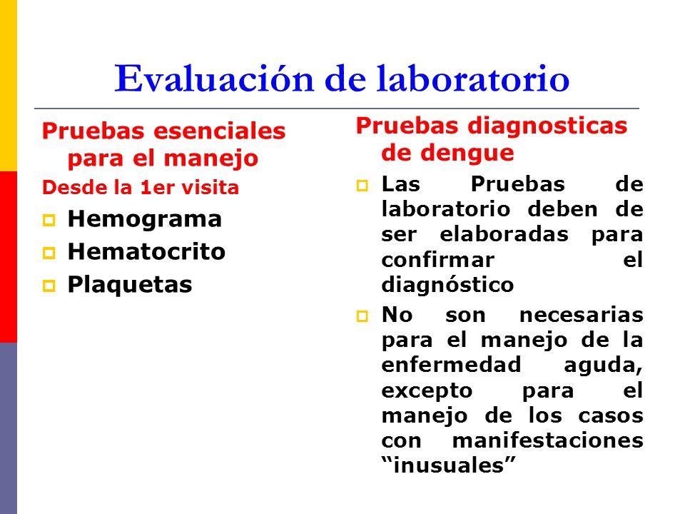 Evaluación de laboratorio Pruebas esenciales para el manejo Desde la 1er visita Hemograma Hematocrito Plaquetas Pruebas diagnosticas de dengue Las Pru