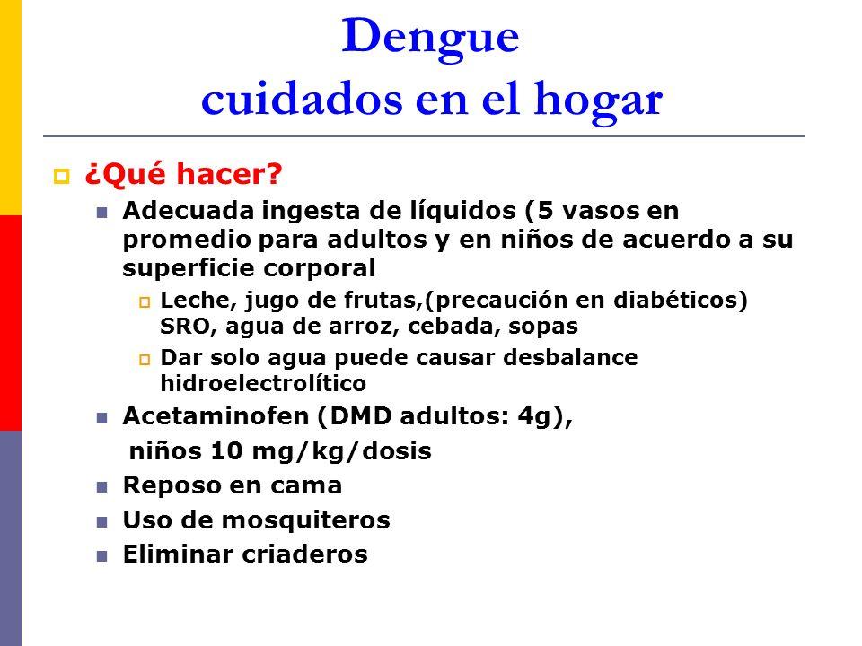 Dengue cuidados en el hogar ¿Qué hacer? Adecuada ingesta de líquidos (5 vasos en promedio para adultos y en niños de acuerdo a su superficie corporal