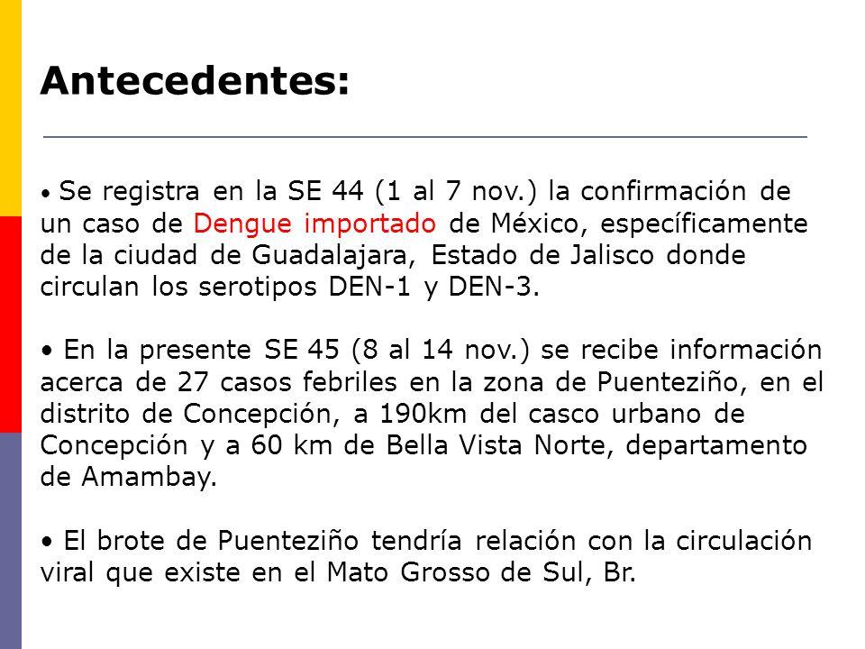 Antecedentes: Se registra en la SE 44 (1 al 7 nov.) la confirmación de un caso de Dengue importado de México, específicamente de la ciudad de Guadalaj