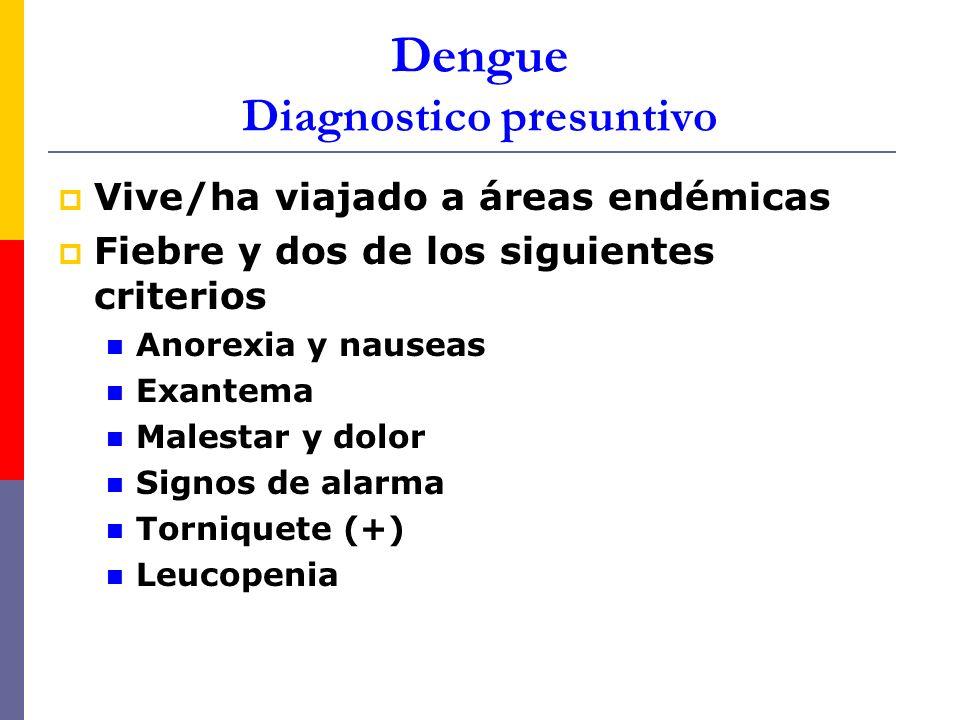 Dengue Diagnostico presuntivo Vive/ha viajado a áreas endémicas Fiebre y dos de los siguientes criterios Anorexia y nauseas Exantema Malestar y dolor