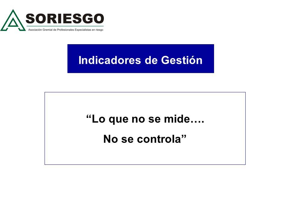 ANALISIS FINANCIERO INDICADORES DE GESTION FINANCIERA AJUSTADOS AL RIESGO PRESENTADO POR: HERNANDO PORRAS GOMEZ Hdoporras@hotmail.com Celular 317 6652