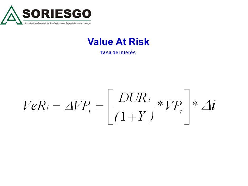 El valor en riesgo para un activo individual, bajo el supuesto de de distribución Normal, con media cero y varianza s 2, se determina de acuerdo a: Va