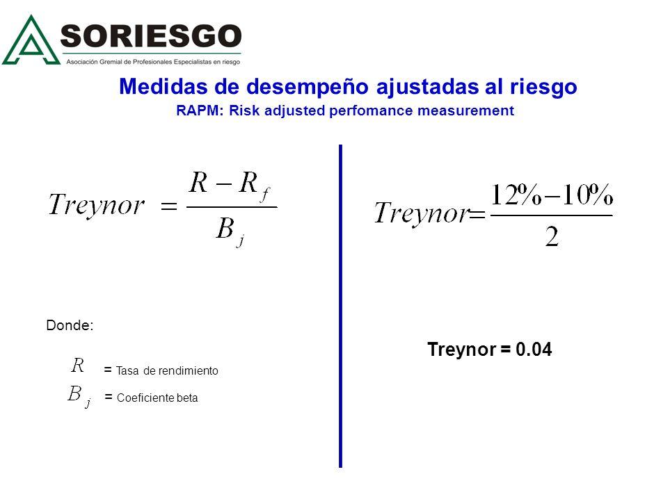 Donde: R = Tasa de rendimiento Rf = Tasa libre de riesgo Medidas de desempeño ajustadas al riesgo RAPM: Risk adjusted perfomance measurement Sharpe =
