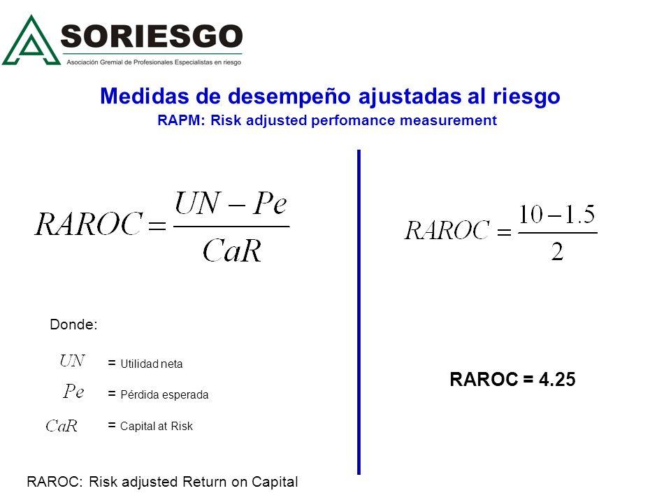 Donde: = Tasa de rendimiento = Coeficiente beta Medidas de desempeño ajustadas al riesgo RAPM: Risk adjusted perfomance measurement Treynor = 0.04