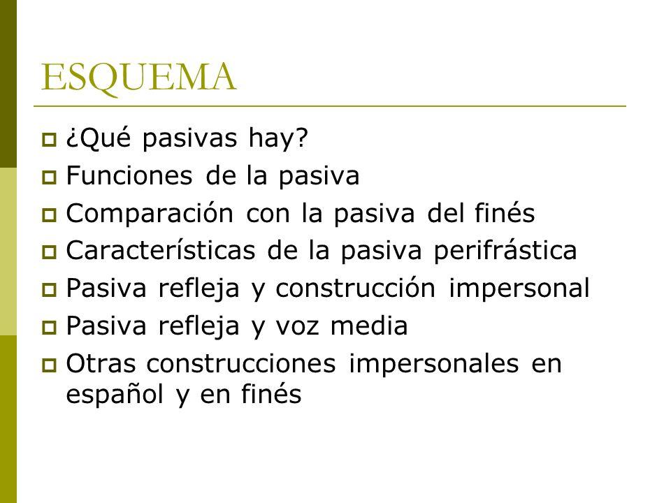 ESQUEMA ¿Qué pasivas hay? Funciones de la pasiva Comparación con la pasiva del finés Características de la pasiva perifrástica Pasiva refleja y constr