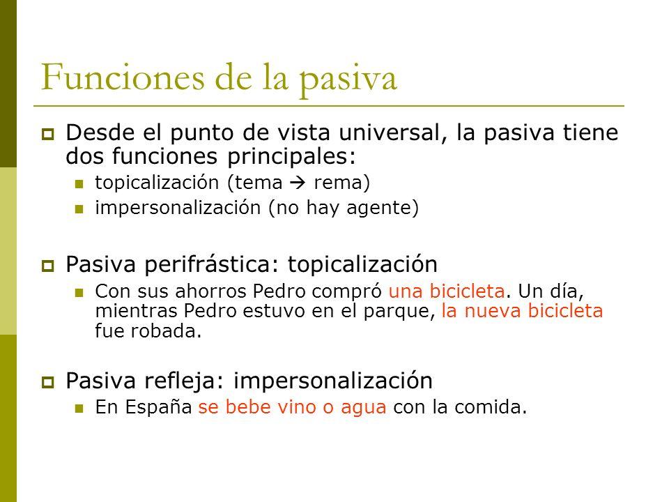 Funciones de la pasiva Desde el punto de vista universal, la pasiva tiene dos funciones principales: topicalización (tema rema) impersonalización (no
