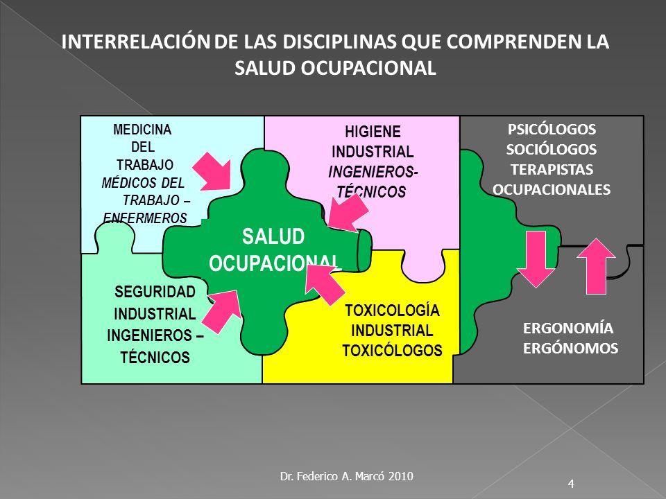 Dr. Federico A. Marcó 2010 SEGURIDAD INDUSTRIAL INGENIEROS – TÉCNICOS 4 INTERRELACIÓN DE LAS DISCIPLINAS QUE COMPRENDEN LA SALUD OCUPACIONAL MEDICINA