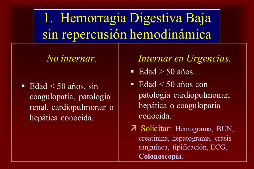 No internar. Edad < 50 años, sin coagulopatía, patología renal, cardiopulmonar o hepática conocida. Internar en Urgencias. Edad > 50 años. Edad < 50 a