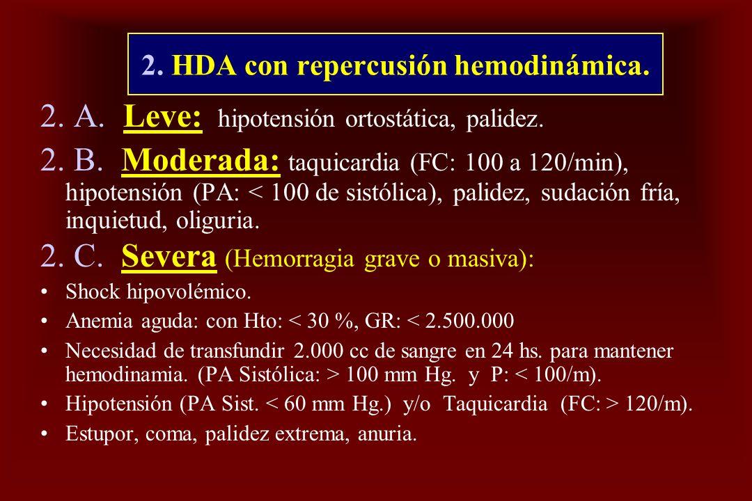 2. HDA con repercusión hemodinámica. 2. A. Leve: hipotensión ortostática, palidez. 2. B. Moderada: taquicardia (FC: 100 a 120/min), hipotensión (PA: <