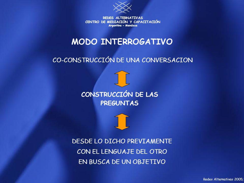REDES ALTERNATIVAS CENTRO DE MEDIACIÓN Y CAPACITACIÓN Argentina - Mendoza CO-CONSTRUCCIÓN DE UNA CONVERSACION CONSTRUCCIÓN DE LAS PREGUNTAS DESDE LO D