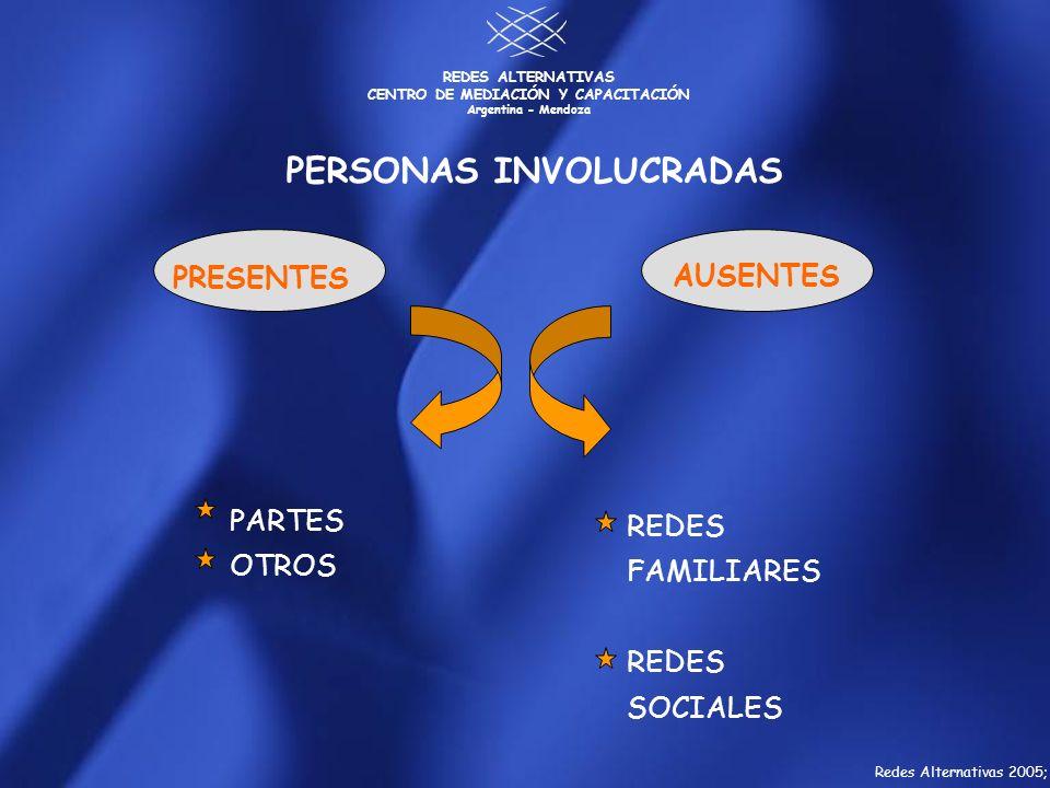 REDES ALTERNATIVAS CENTRO DE MEDIACIÓN Y CAPACITACIÓN Argentina - Mendoza PERSONAS INVOLUCRADAS PRESENTES AUSENTES REDES FAMILIARES REDES SOCIALES PAR