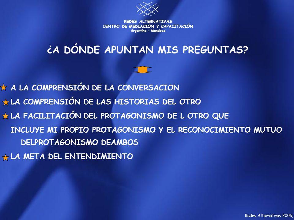 REDES ALTERNATIVAS CENTRO DE MEDIACIÓN Y CAPACITACIÓN Argentina - Mendoza ¿A DÓNDE APUNTAN MIS PREGUNTAS? A LA COMPRENSIÓN DE LA CONVERSACION LA COMPR