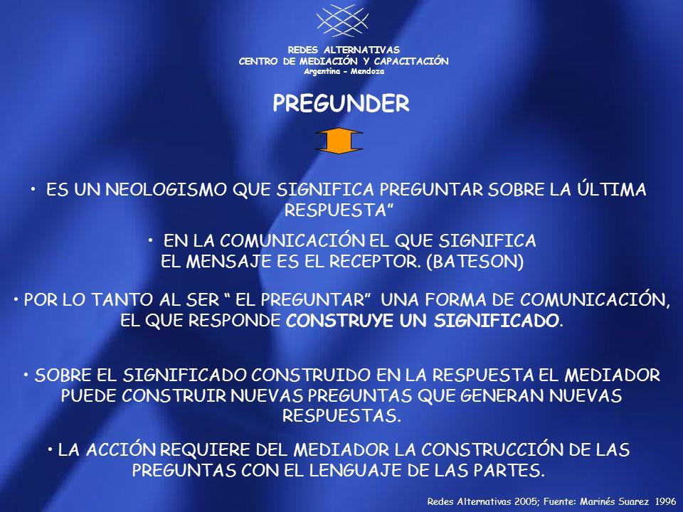 REDES ALTERNATIVAS CENTRO DE MEDIACIÓN Y CAPACITACIÓN Argentina - Mendoza PREGUNDER ES UN NEOLOGISMO QUE SIGNIFICA PREGUNTAR SOBRE LA ÚLTIMA RESPUESTA