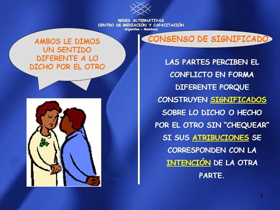 REDES ALTERNATIVAS CENTRO DE MEDIACIÓN Y CAPACITACIÓN Argentina - Mendoza PREGUNDER ES UN NEOLOGISMO QUE SIGNIFICA PREGUNTAR SOBRE LA ÚLTIMA RESPUESTA EN LA COMUNICACIÓN EL QUE SIGNIFICA EL MENSAJE ES EL RECEPTOR.