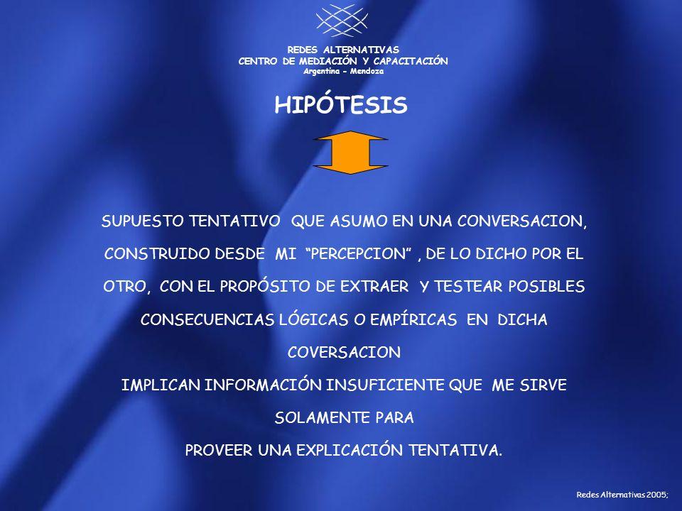 REDES ALTERNATIVAS CENTRO DE MEDIACIÓN Y CAPACITACIÓN Argentina - Mendoza HIPÓTESIS SUPUESTO TENTATIVO QUE ASUMO EN UNA CONVERSACION, CONSTRUIDO DESDE