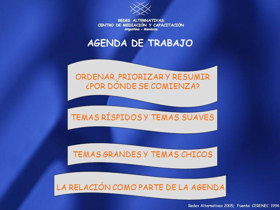 REDES ALTERNATIVAS CENTRO DE MEDIACIÓN Y CAPACITACIÓN Argentina - Mendoza OTRAS PERSONAS DESPLAZAR PENSAMIENTO REFLEXIVAS CERRADAS CONFIRMAR INFORMACIÓN CONFIRMAR DATOS FINALIDAD PARTES MOMENTOS SITUACIONES PROVOCAR DIFERENCIAS (CAMBIOS EN LA PERCEPCIÓN) DEBEN SER: CLARAS, OPORTUNAS E INUSUALES FINALIDAD Redes Alternativas 2005; CIRCULARES