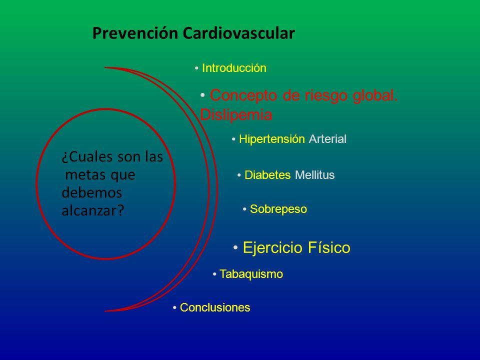 Introducción Concepto de riesgo global. Dislipemia Hipertensión Arterial Diabetes Mellitus ¿Cuales son las metas que debemos alcanzar? Sobrepeso Ejerc