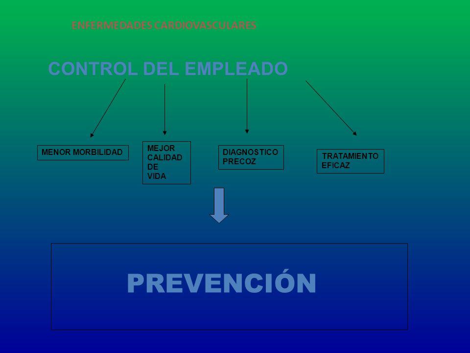 ENFERMEDADES CARDIOVASCULARES CONTROL DEL EMPLEADO MENOR MORBILIDAD MEJOR CALIDAD DE VIDA DIAGNOSTICO PRECOZ TRATAMIENTO EFICAZ PREVENCIÓN