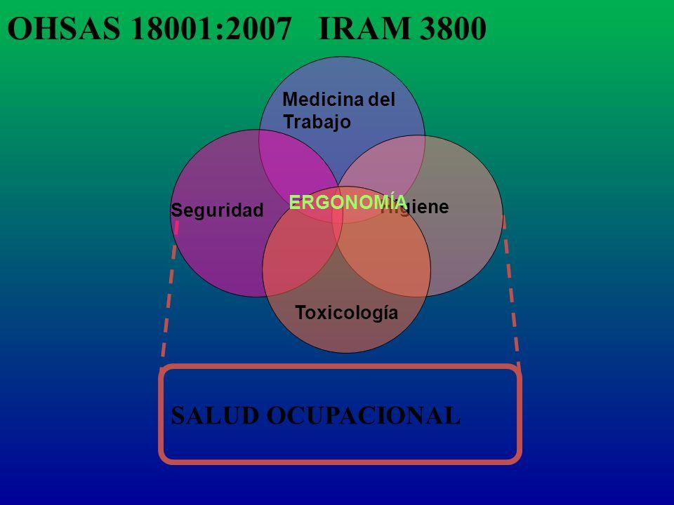 SALUD OCUPACIONAL Medicina del Trabajo Higiene Seguridad Toxicología OHSAS 18001:2007 IRAM 3800 ERGONOMÍA