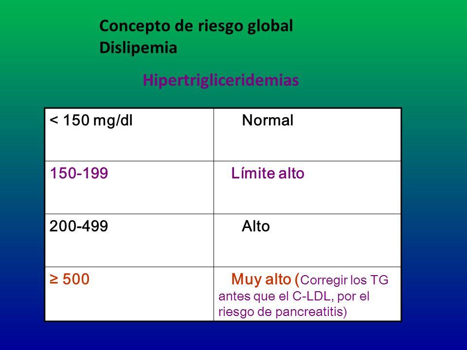 Hipertrigliceridemias < 150 mg/dlNormal 150-199 Límite alto 200-499Alto 500 Muy alto ( Corregir los TG antes que el C-LDL, por el riesgo de pancreatit