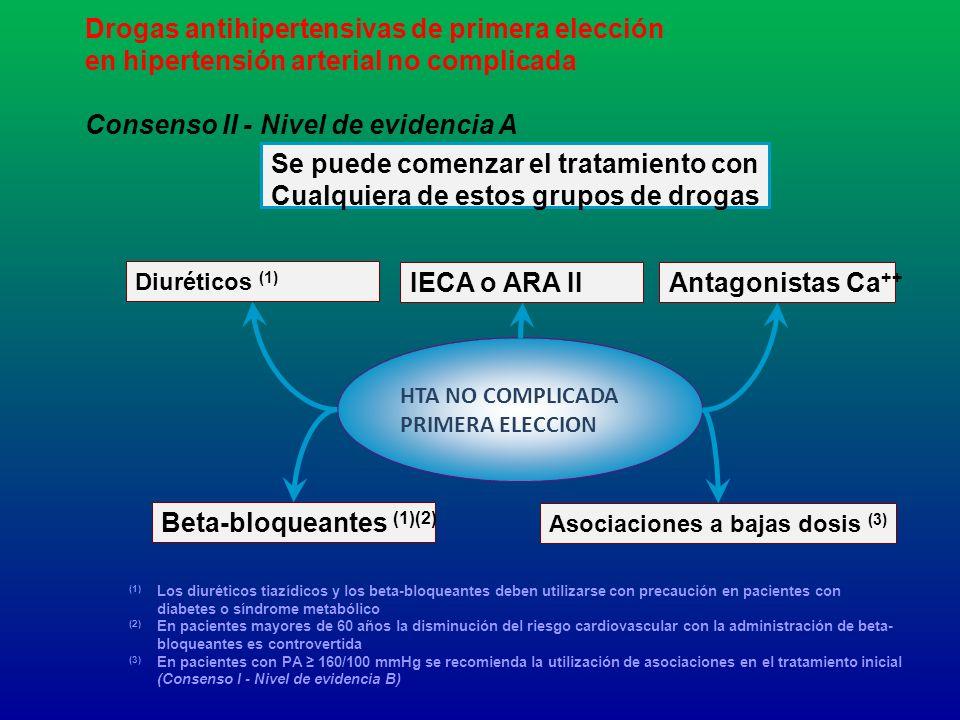 Drogas antihipertensivas de primera elección en hipertensión arterial no complicada Consenso II - Nivel de evidencia A HTA NO COMPLICADA PRIMERA ELECC