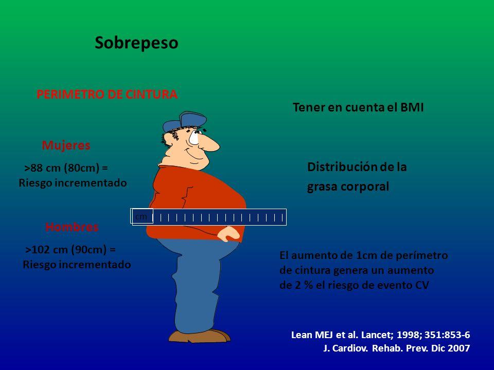 Distribución de la grasa corporal Mujeres >88 cm (80cm) = Riesgo incrementado Hombres >102 cm (90cm) = Riesgo incrementado Lean MEJ et al. Lancet; 199