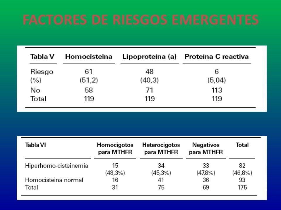 FACTORES DE RIESGOS EMERGENTES