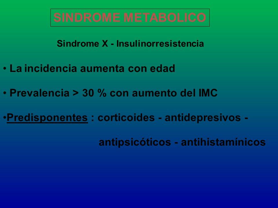 SINDROME METABOLICO Sindrome X - Insulinorresistencia La incidencia aumenta con edad Prevalencia > 30 % con aumento del IMC Predisponentes : corticoid