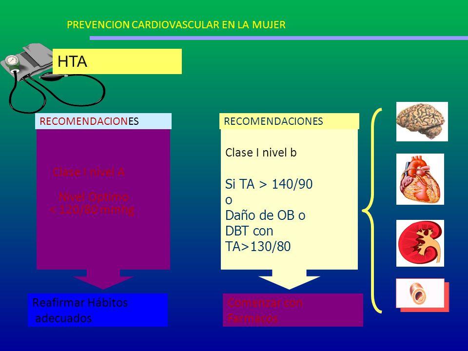 Clase I nivel A Nivel Optimo < 120/80 mmhg RECOMENDACIONES Reafirmar Hábitos adecuados Clase I nivel b Si TA > 140/90 o Daño de OB o DBT con TA>130/80
