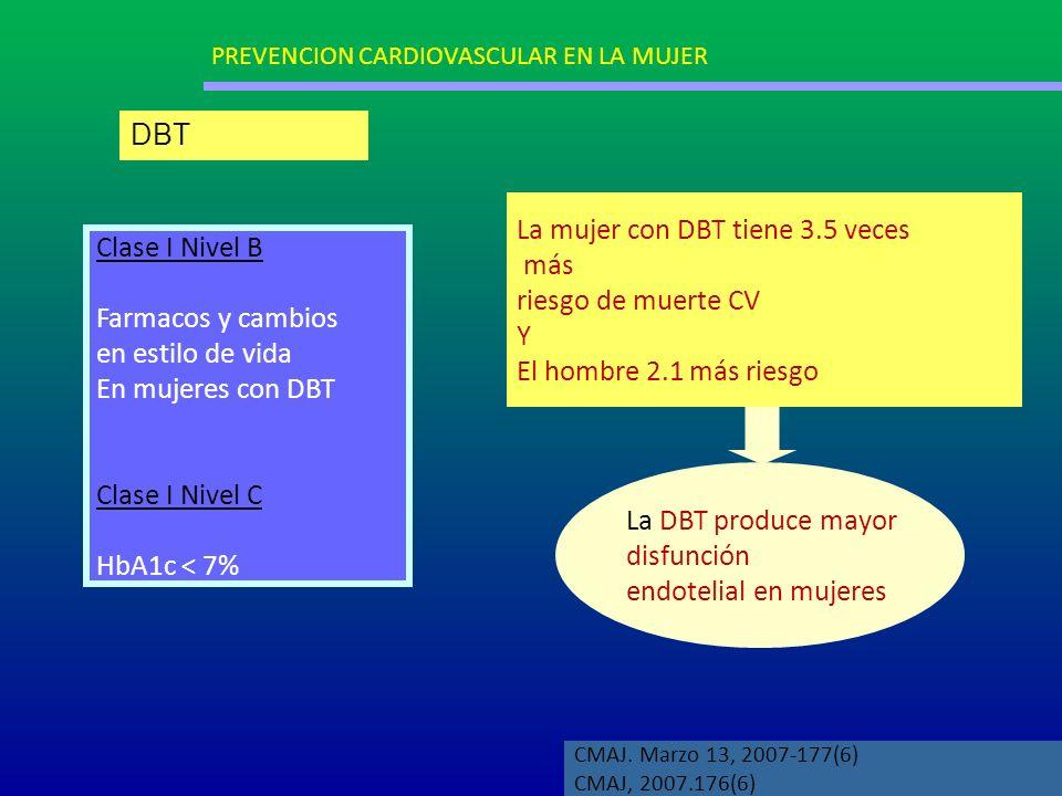 Clase I Nivel B Farmacos y cambios en estilo de vida En mujeres con DBT Clase I Nivel C HbA1c < 7% La mujer con DBT tiene 3.5 veces más riesgo de muer