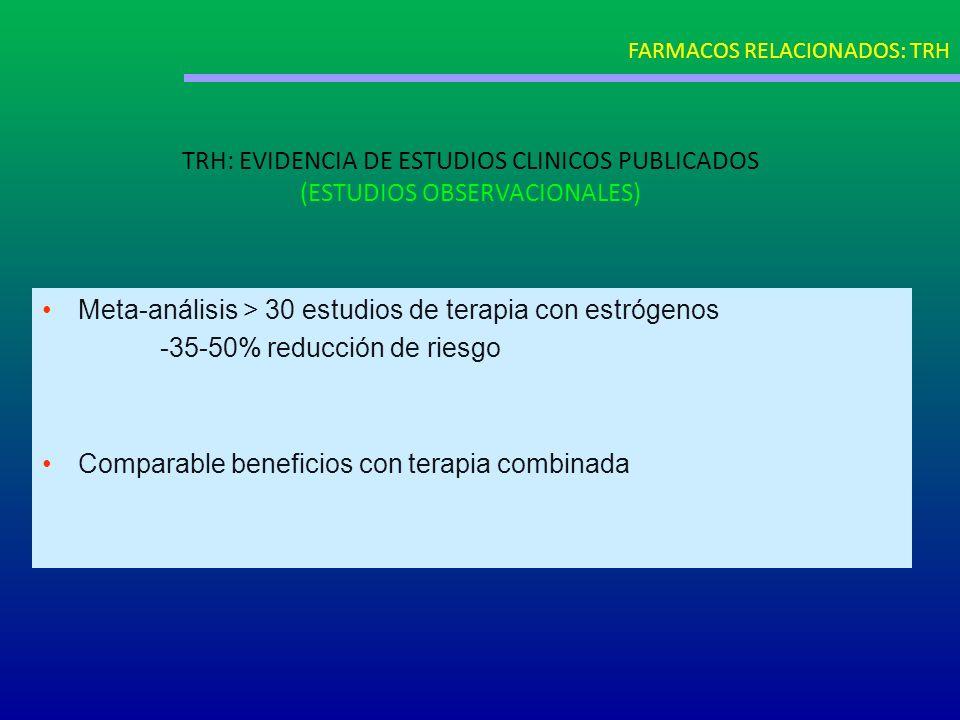 TRH: EVIDENCIA DE ESTUDIOS CLINICOS PUBLICADOS (ESTUDIOS OBSERVACIONALES) Meta-análisis > 30 estudios de terapia con estrógenos -35-50% reducción de r