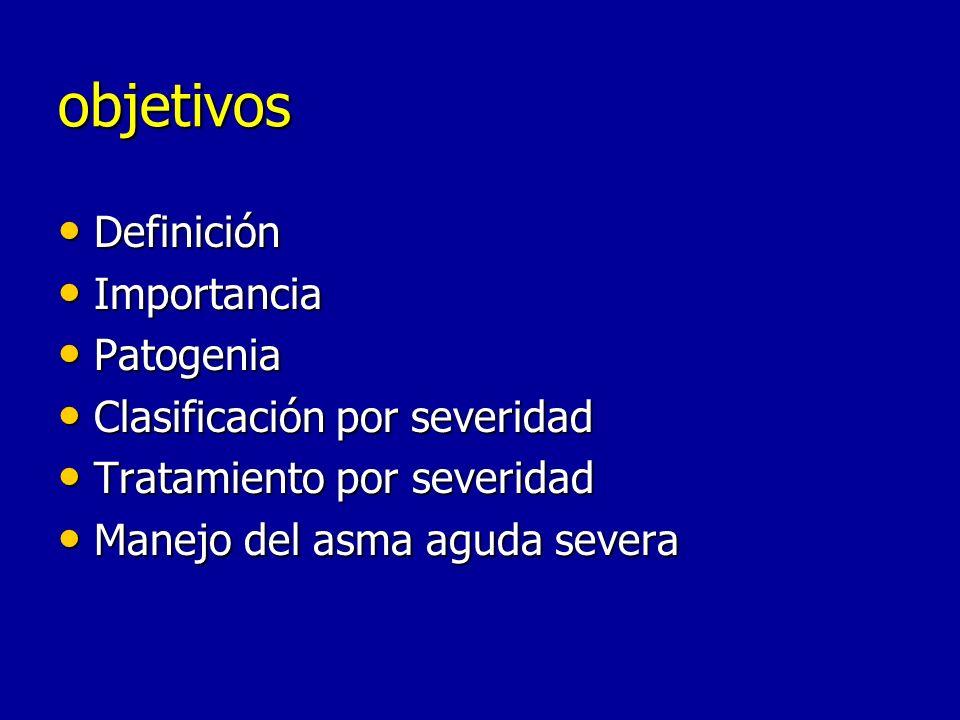 objetivos Definición Definición Importancia Importancia Patogenia Patogenia Clasificación por severidad Clasificación por severidad Tratamiento por severidad Tratamiento por severidad Manejo del asma aguda severa Manejo del asma aguda severa