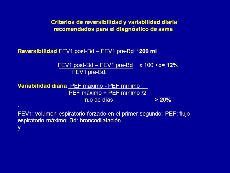 Criterios de reversibilidad y variabilidad diaria recomendados para el diagnóstico de asma Reversibilidad FEV1 post-Bd – FEV1 pre-Bd ³ 200 ml FEV1 post-Bd – FEV1 pre-Bd x 100 >o= 12% FEV1 pre-Bd.