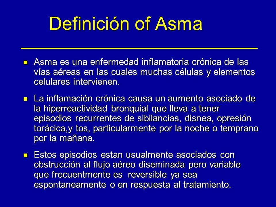 Programa de Seis puntos en el Manejo del Asma Parte 2: Evaluar y monitorear la severidad del asmacon reportes de sintomas y medidas de la función pulmonar Reporte de sintomas Reporte de sintomas Uso de medicación de rescate Uso de medicación de rescate Sintomas nocturnos Sintomas nocturnos Limitación de la actividad Limitación de la actividad Espirometría para evaluación incial.