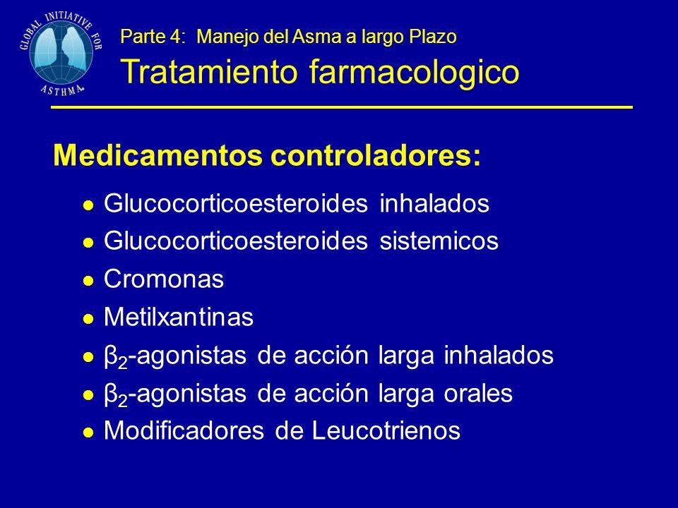 Parte 4: Manejo del Asma a largo Plazo Tratamiento farmacologico Medicamentos controladores: Glucocorticoesteroides inhalados Glucocorticoesteroides sistemicos Cromonas Metilxantinas β 2 -agonistas de acción larga inhalados β 2 -agonistas de acción larga orales Modificadores de Leucotrienos