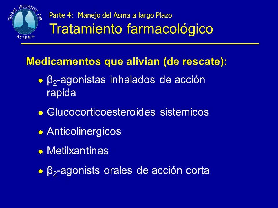 Parte 4: Manejo del Asma a largo Plazo Tratamiento farmacológico Medicamentos que alivian (de rescate): β 2 -agonistas inhalados de acción rapida Glucocorticoesteroides sistemicos Anticolinergicos Metilxantinas β 2 -agonists orales de acción corta