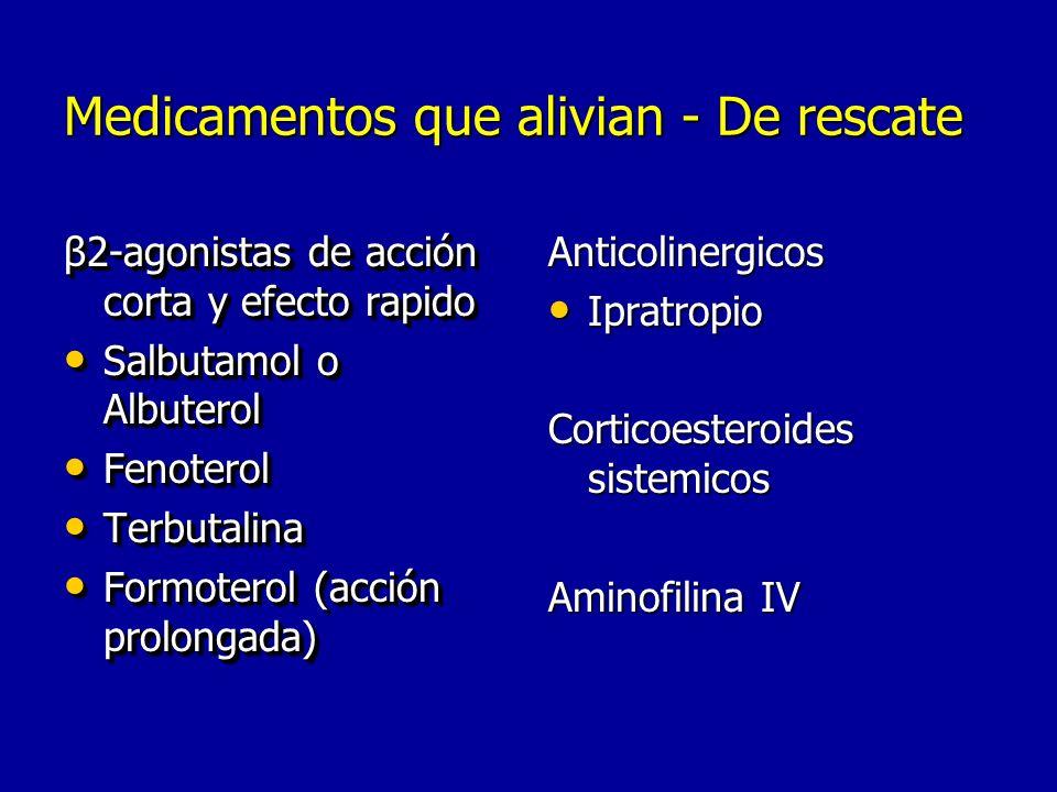 Medicamentos que alivian - De rescate β2-agonistas de acción corta y efecto rapido Salbutamol o Albuterol Salbutamol o Albuterol Fenoterol Fenoterol Terbutalina Terbutalina Formoterol (acción prolongada) Formoterol (acción prolongada) β2-agonistas de acción corta y efecto rapido Salbutamol o Albuterol Salbutamol o Albuterol Fenoterol Fenoterol Terbutalina Terbutalina Formoterol (acción prolongada) Formoterol (acción prolongada)Anticolinergicos Ipratropio Ipratropio Corticoesteroides sistemicos Aminofilina IV