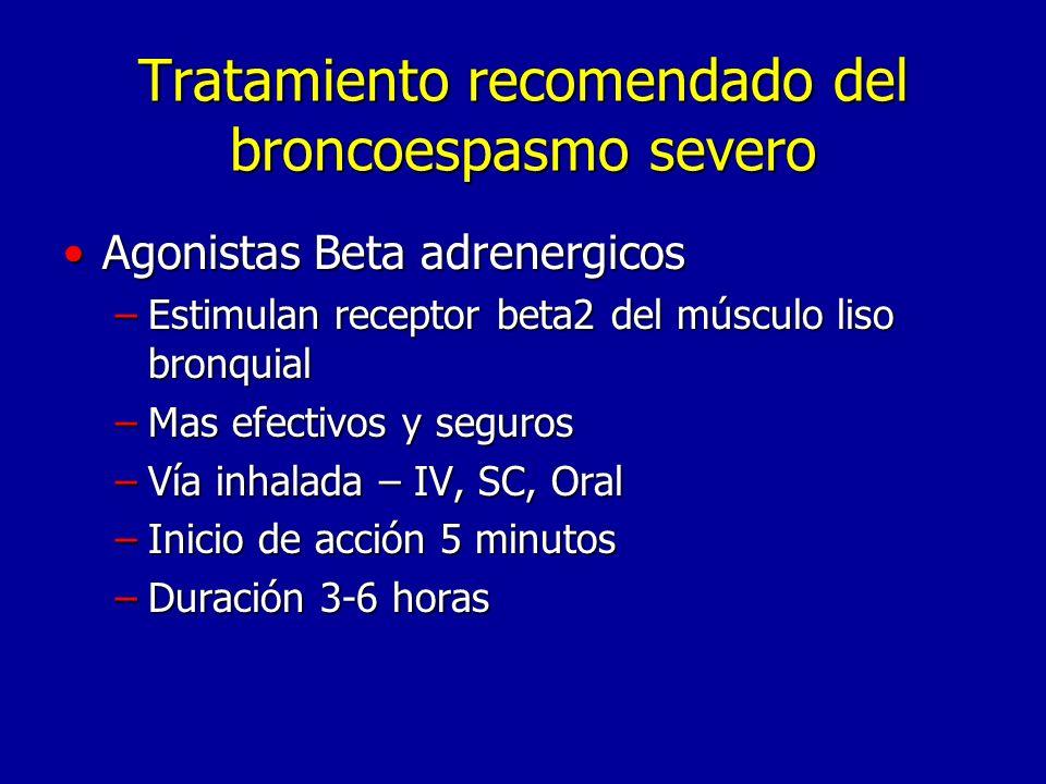 Tratamiento recomendado del broncoespasmo severo Agonistas Beta adrenergicosAgonistas Beta adrenergicos –Estimulan receptor beta2 del músculo liso bronquial –Mas efectivos y seguros –Vía inhalada – IV, SC, Oral –Inicio de acción 5 minutos –Duración 3-6 horas