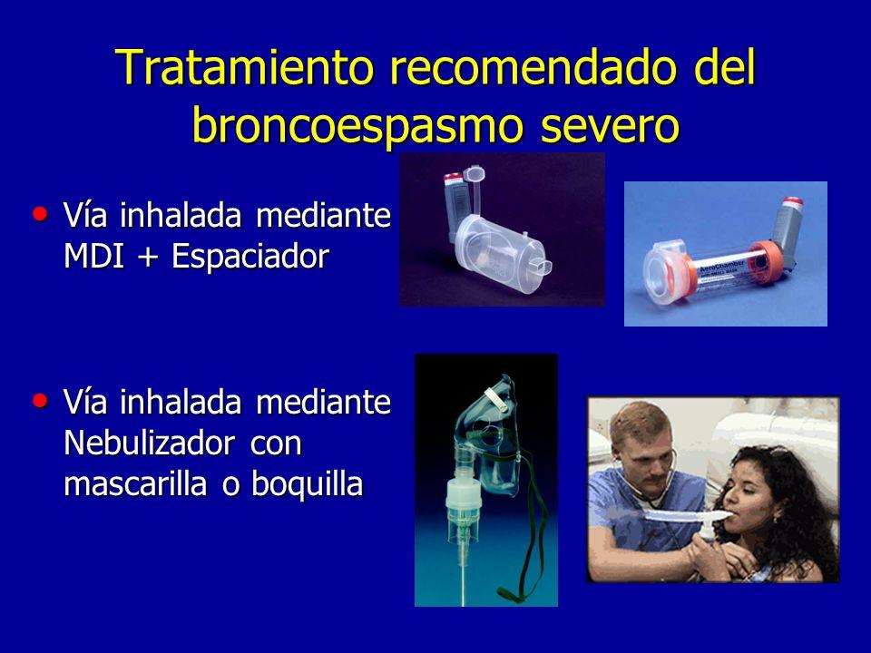 Tratamiento recomendado del broncoespasmo severo Vía inhalada mediante MDI + Espaciador Vía inhalada mediante MDI + Espaciador Vía inhalada mediante Nebulizador con mascarilla o boquilla Vía inhalada mediante Nebulizador con mascarilla o boquilla