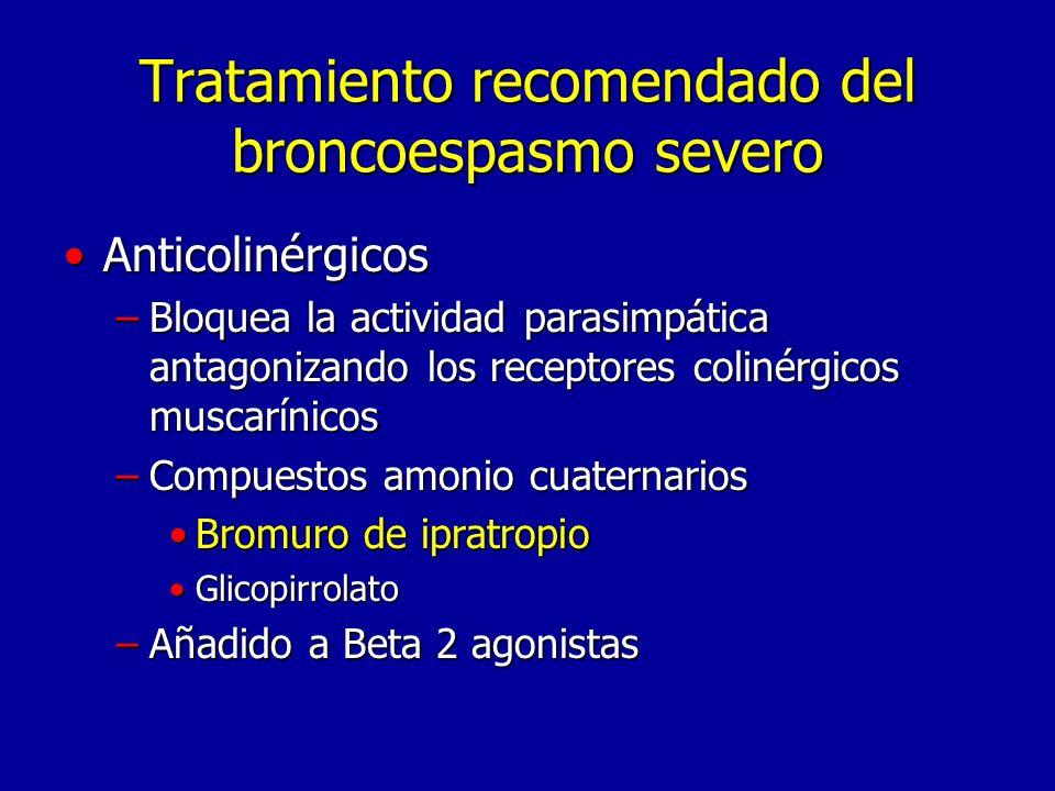 Tratamiento recomendado del broncoespasmo severo AnticolinérgicosAnticolinérgicos –Bloquea la actividad parasimpática antagonizando los receptores colinérgicos muscarínicos –Compuestos amonio cuaternarios Bromuro de ipratropioBromuro de ipratropio GlicopirrolatoGlicopirrolato –Añadido a Beta 2 agonistas