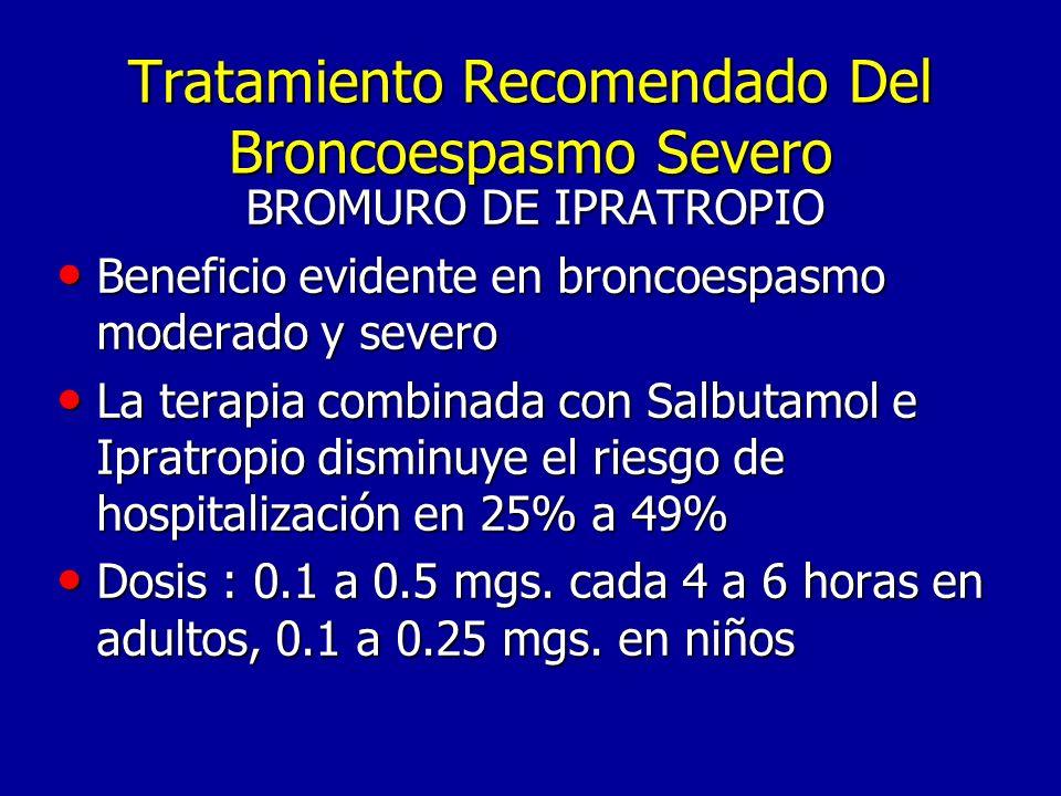 Tratamiento Recomendado Del Broncoespasmo Severo BROMURO DE IPRATROPIO Beneficio evidente en broncoespasmo moderado y severo Beneficio evidente en broncoespasmo moderado y severo La terapia combinada con Salbutamol e Ipratropio disminuye el riesgo de hospitalización en 25% a 49% La terapia combinada con Salbutamol e Ipratropio disminuye el riesgo de hospitalización en 25% a 49% Dosis : 0.1 a 0.5 mgs.