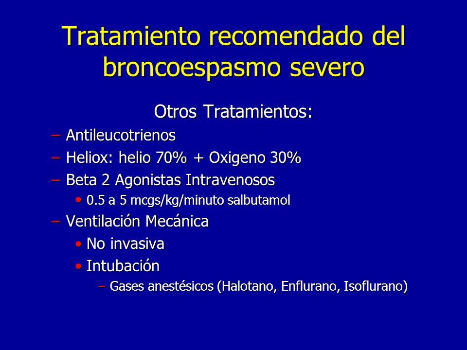 Tratamiento recomendado del broncoespasmo severo Otros Tratamientos: –Antileucotrienos –Heliox: helio 70% + Oxigeno 30% –Beta 2 Agonistas Intravenosos 0.5 a 5 mcgs/kg/minuto salbutamol 0.5 a 5 mcgs/kg/minuto salbutamol –Ventilación Mecánica No invasivaNo invasiva IntubaciónIntubación –Gases anestésicos (Halotano, Enflurano, Isoflurano)