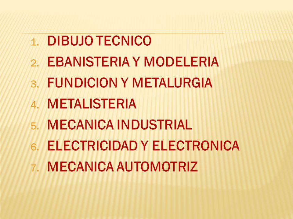 1. DIBUJO TECNICO 2. EBANISTERIA Y MODELERIA 3. FUNDICION Y METALURGIA 4. METALISTERIA 5. MECANICA INDUSTRIAL 6. ELECTRICIDAD Y ELECTRONICA 7. MECANIC